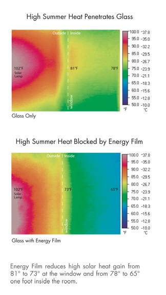 solar film graphic